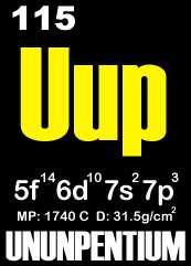 Element 115 - Unupentium