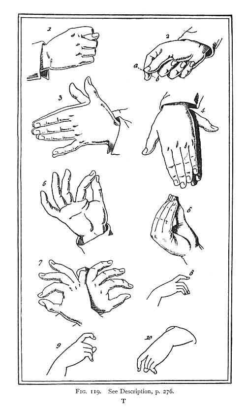 Learn Italian hand gestures with their meanings Parlando